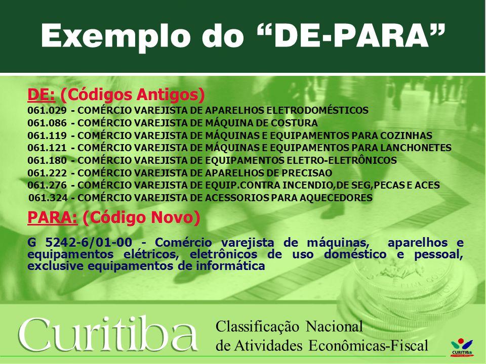 Curitiba Classificação Nacional de Atividades Econômicas-Fiscal DE: (Códigos Antigos) 061.029- COMÉRCIO VAREJISTA DE APARELHOS ELETRODOMÉSTICOS 061.086 - COMÉRCIO VAREJISTA DE MÁQUINA DE COSTURA 061.119 - COMÉRCIO VAREJISTA DE MÁQUINAS E EQUIPAMENTOS PARA COZINHAS 061.121 - COMÉRCIO VAREJISTA DE MÁQUINAS E EQUIPAMENTOS PARA LANCHONETES 061.180 - COMÉRCIO VAREJISTA DE EQUIPAMENTOS ELETRO-ELETRÔNICOS 061.222 - COMÉRCIO VAREJISTA DE APARELHOS DE PRECISAO 061.276 - COMÉRCIO VAREJISTA DE EQUIP.CONTRA INCENDIO,DE SEG,PECAS E ACES 061.324 - COMÉRCIO VAREJISTA DE ACESSORIOS PARA AQUECEDORES PARA: (Código Novo) G 5242-6/01-00 - Comércio varejista de máquinas, aparelhos e equipamentos elétricos, eletrônicos de uso doméstico e pessoal, exclusive equipamentos de informática Exemplo do DE-PARA