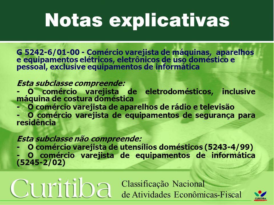 Curitiba Classificação Nacional de Atividades Econômicas-Fiscal G 5242-6/01-00 - Comércio varejista de máquinas, aparelhos e equipamentos elétricos, e