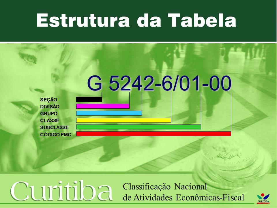 Curitiba Classificação Nacional de Atividades Econômicas-Fiscal Estrutura da Tabela G 5242-6/01-00 SEÇÃO DIVISÃO GRUPO CLASSE SUBCLASSE CÓDIGO PMC