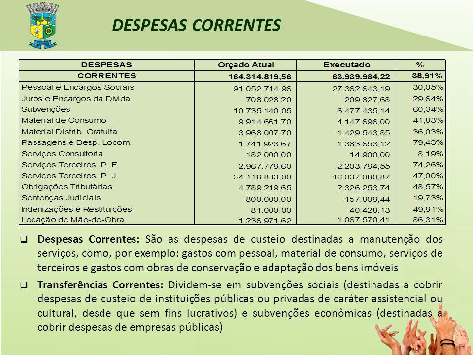 DESPESAS CORRENTES Despesas Correntes: São as despesas de custeio destinadas a manutenção dos serviços, como, por exemplo: gastos com pessoal, materia
