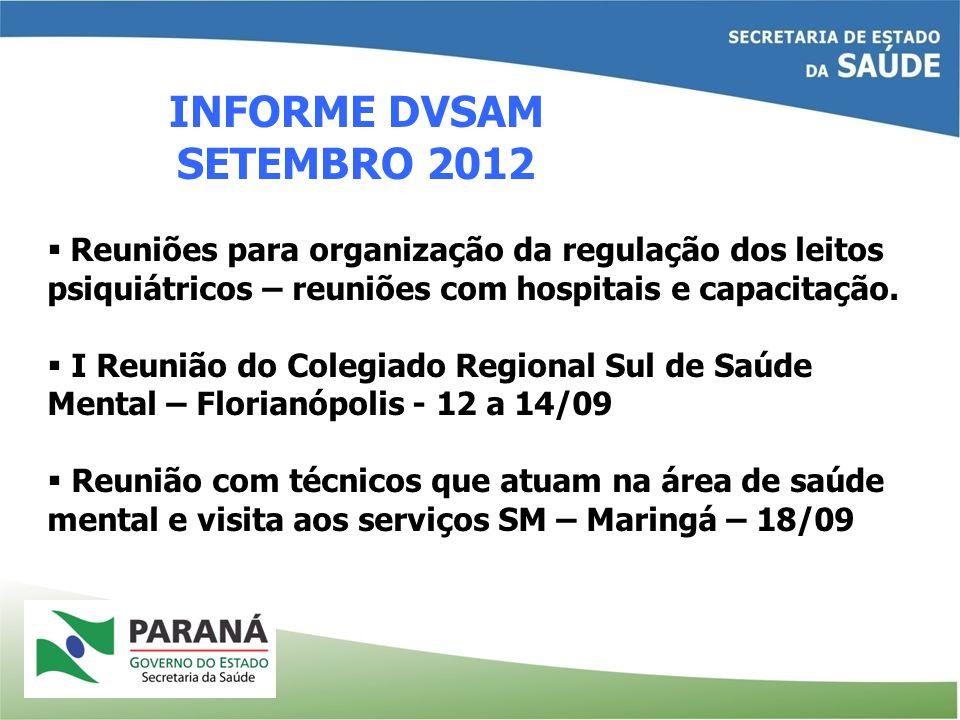 INFORME DVSAM SETEMBRO 2012 Reuniões para organização da regulação dos leitos psiquiátricos – reuniões com hospitais e capacitação. I Reunião do Coleg