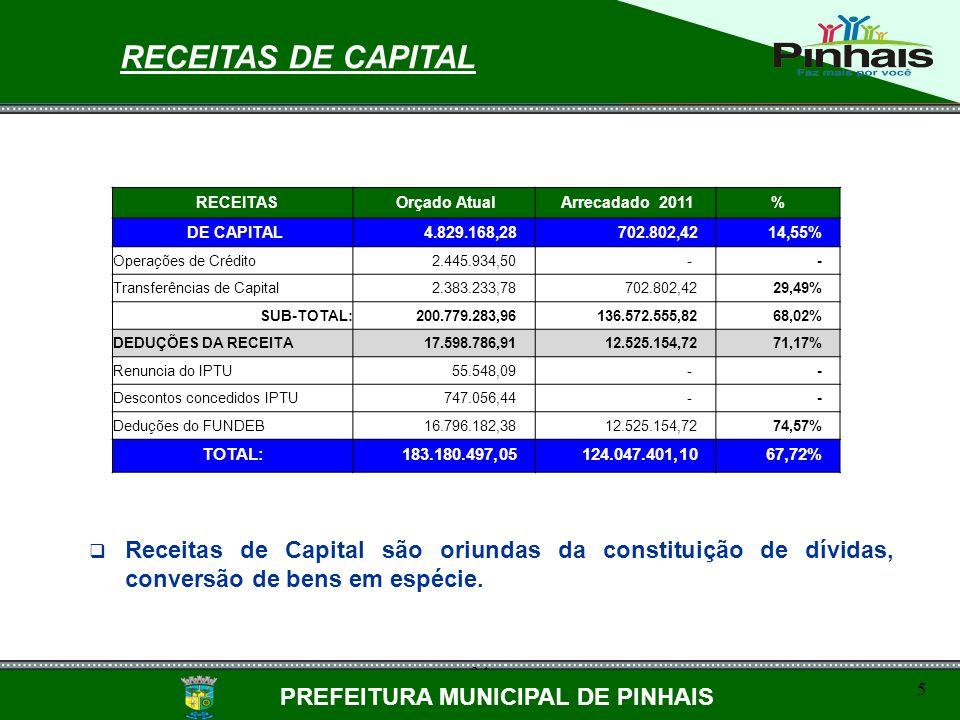 34 5 PREFEITURA MUNICIPAL DE PINHAIS 5 RECEITAS DE CAPITAL Receitas de Capital são oriundas da constituição de dívidas, conversão de bens em espécie.