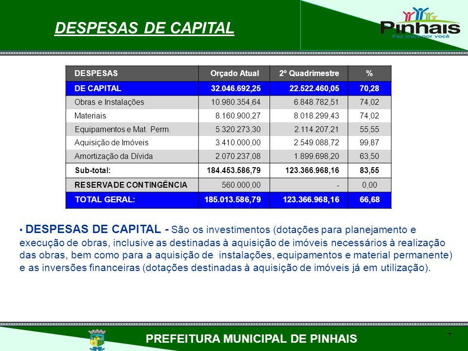 7 PREFEITURA MUNICIPAL DE PINHAIS DESPESAS DE CAPITAL DESPESAS DE CAPITAL - São os investimentos (dotações para planejamento e execução de obras, incl