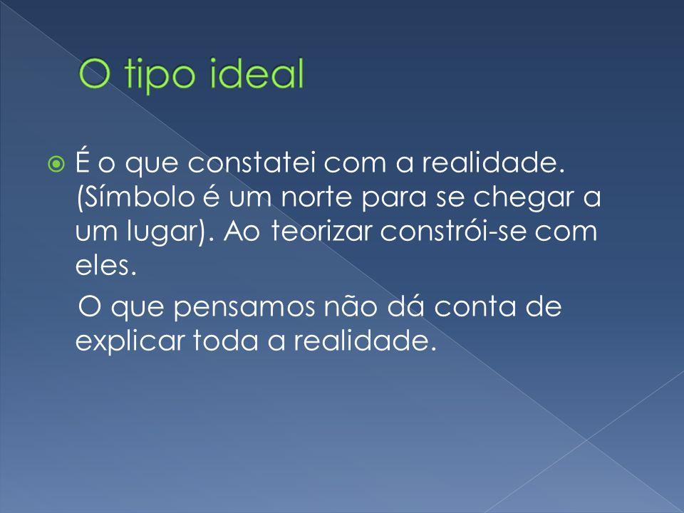 3)Tema Objeto: local (onde?), conceito (o que?), público (quem?).