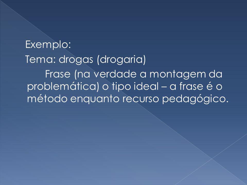 Exemplo: Tema: drogas (drogaria) Frase (na verdade a montagem da problemática) o tipo ideal – a frase é o método enquanto recurso pedagógico.