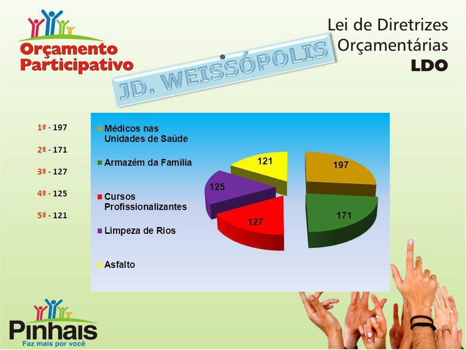 10.808 HABITANTES 862 HABITANTES 8.497 HABITANTES 6.021 HABITANTES