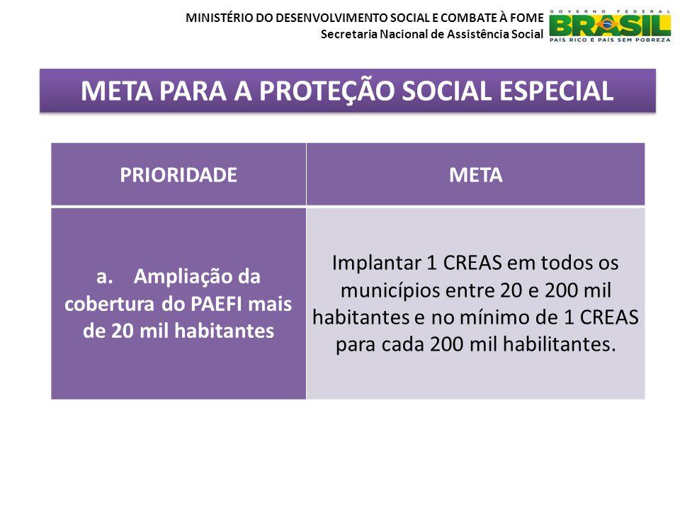 META PARA A PROTEÇÃO SOCIAL ESPECIAL MINISTÉRIO DO DESENVOLVIMENTO SOCIAL E COMBATE À FOME Secretaria Nacional de Assistência Social PRIORIDADEMETA a.