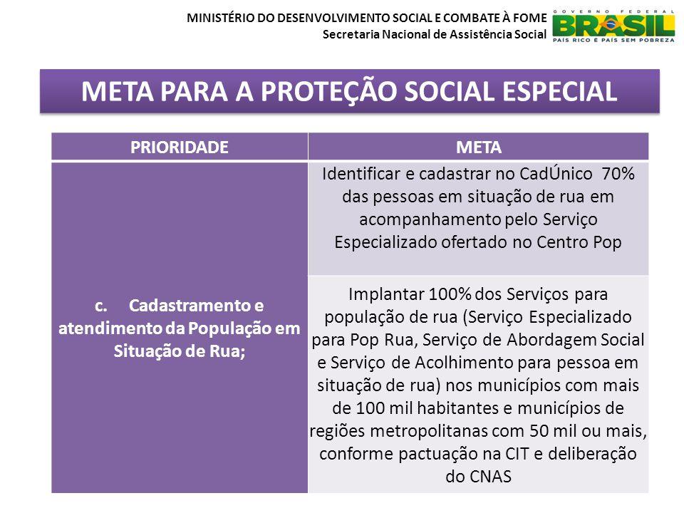 META PARA A PROTEÇÃO SOCIAL ESPECIAL MINISTÉRIO DO DESENVOLVIMENTO SOCIAL E COMBATE À FOME Secretaria Nacional de Assistência Social PRIORIDADEMETA c.