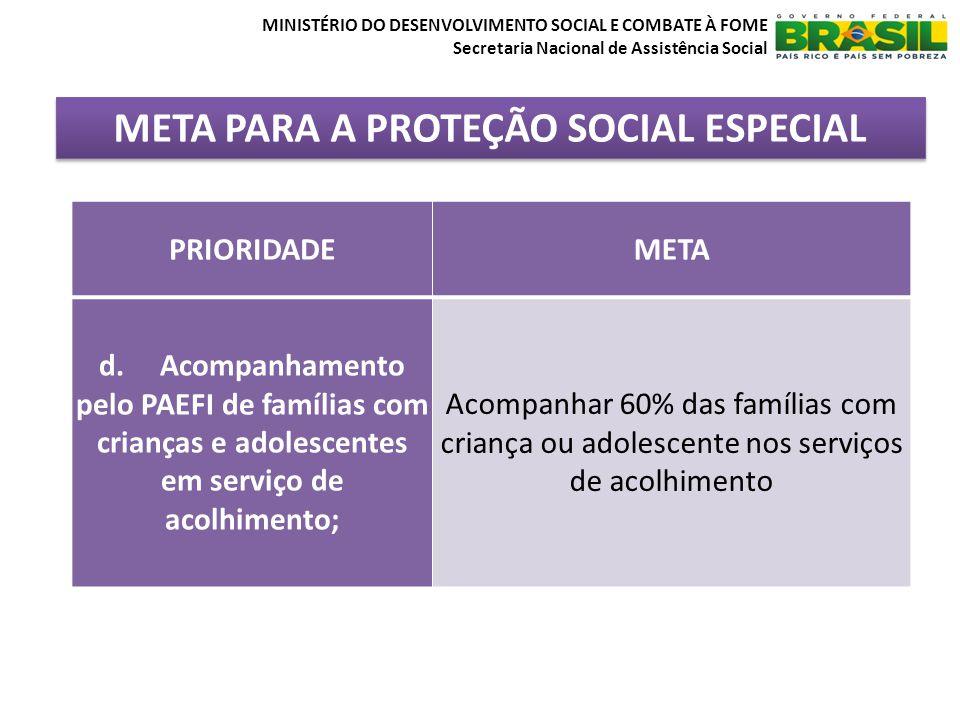 META PARA A PROTEÇÃO SOCIAL ESPECIAL MINISTÉRIO DO DESENVOLVIMENTO SOCIAL E COMBATE À FOME Secretaria Nacional de Assistência Social PRIORIDADEMETA d.
