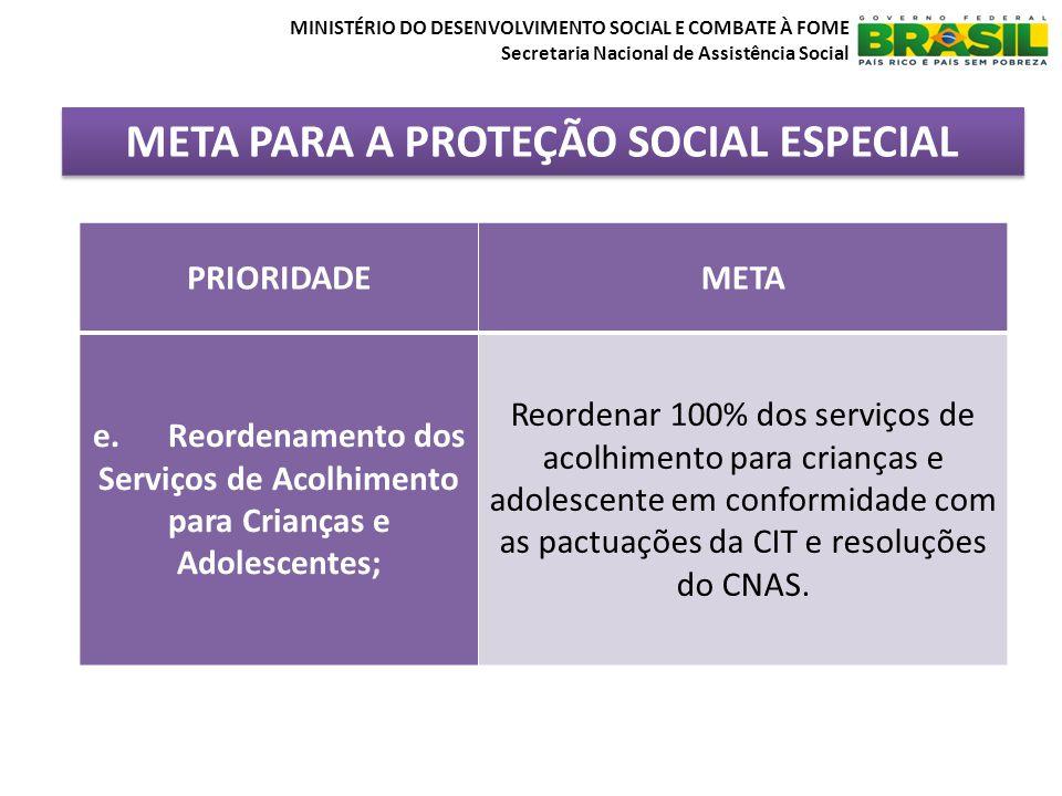 META PARA A PROTEÇÃO SOCIAL ESPECIAL MINISTÉRIO DO DESENVOLVIMENTO SOCIAL E COMBATE À FOME Secretaria Nacional de Assistência Social PRIORIDADEMETA e.