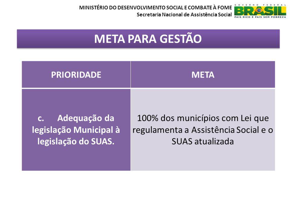 META PARA GESTÃO MINISTÉRIO DO DESENVOLVIMENTO SOCIAL E COMBATE À FOME Secretaria Nacional de Assistência Social PRIORIDADEMETA c. Adequação da legisl