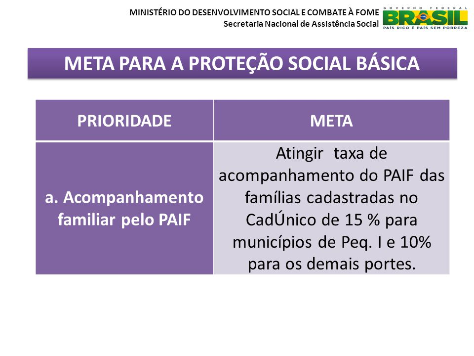 META PARA A PROTEÇÃO SOCIAL BÁSICA MINISTÉRIO DO DESENVOLVIMENTO SOCIAL E COMBATE À FOME Secretaria Nacional de Assistência Social PRIORIDADEMETA a. A