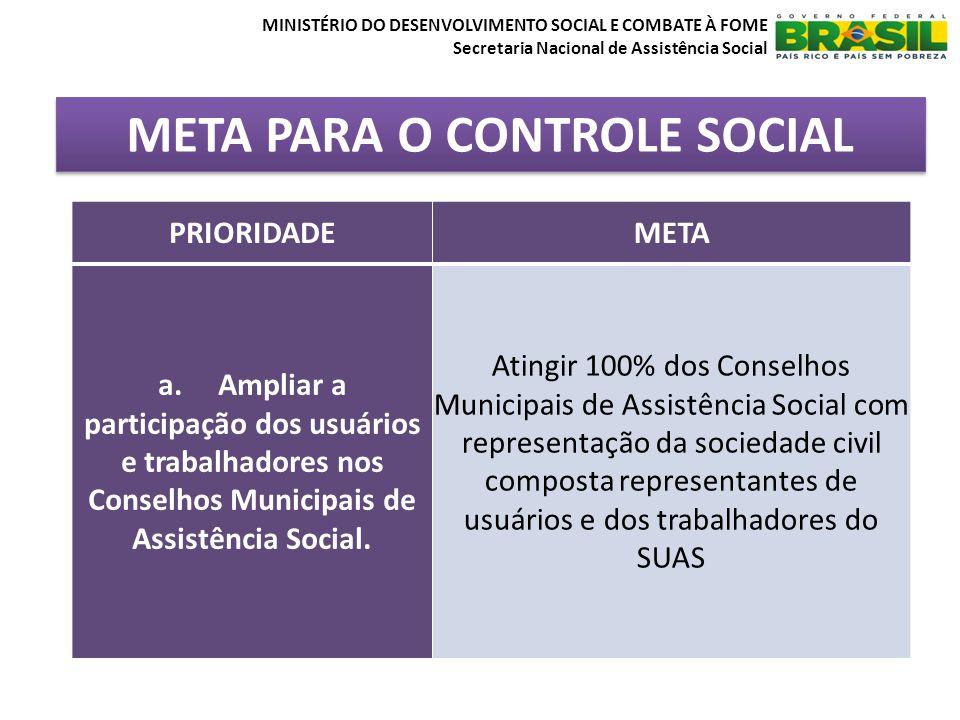 META PARA O CONTROLE SOCIAL MINISTÉRIO DO DESENVOLVIMENTO SOCIAL E COMBATE À FOME Secretaria Nacional de Assistência Social PRIORIDADEMETA a. Ampliar