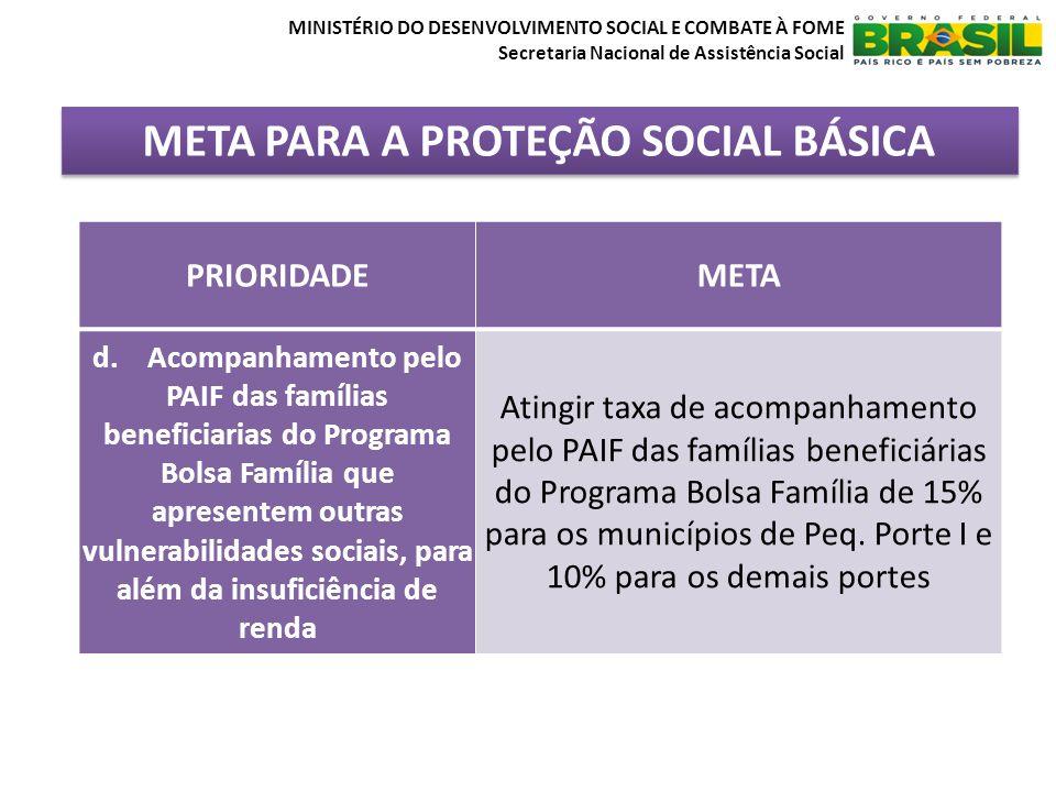 META PARA A PROTEÇÃO SOCIAL BÁSICA MINISTÉRIO DO DESENVOLVIMENTO SOCIAL E COMBATE À FOME Secretaria Nacional de Assistência Social PRIORIDADEMETA d. A