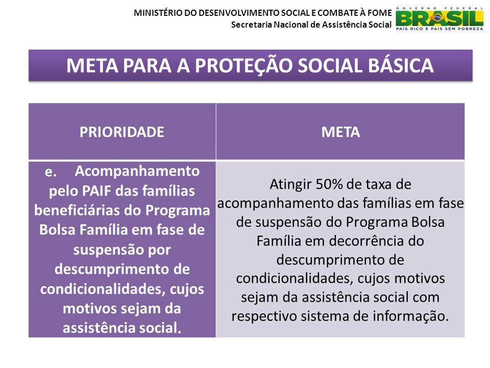 META PARA A PROTEÇÃO SOCIAL BÁSICA MINISTÉRIO DO DESENVOLVIMENTO SOCIAL E COMBATE À FOME Secretaria Nacional de Assistência Social PRIORIDADEMETA e. A