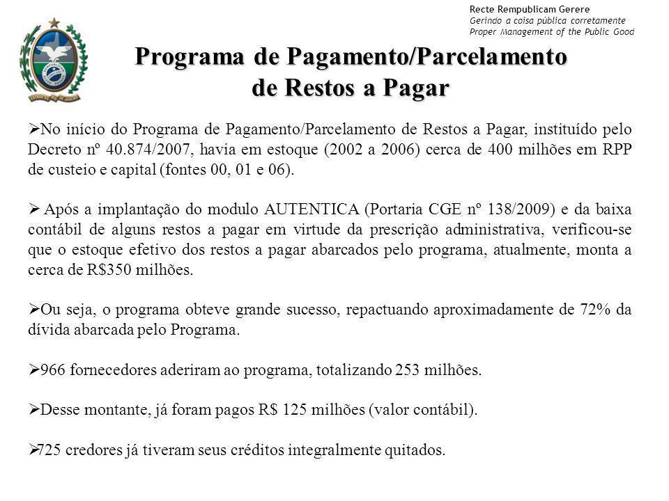 Recte Rempublicam Gerere Gerindo a coisa pública corretamente Proper Management of the Public Good Programa de Pagamento/Parcelamento de Restos a Paga