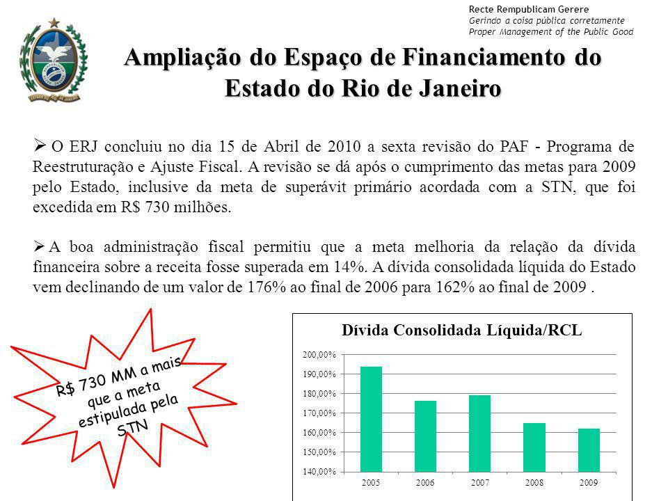 Recte Rempublicam Gerere Gerindo a coisa pública corretamente Proper Management of the Public Good Ampliação do Espaço de Financiamento do Estado do R