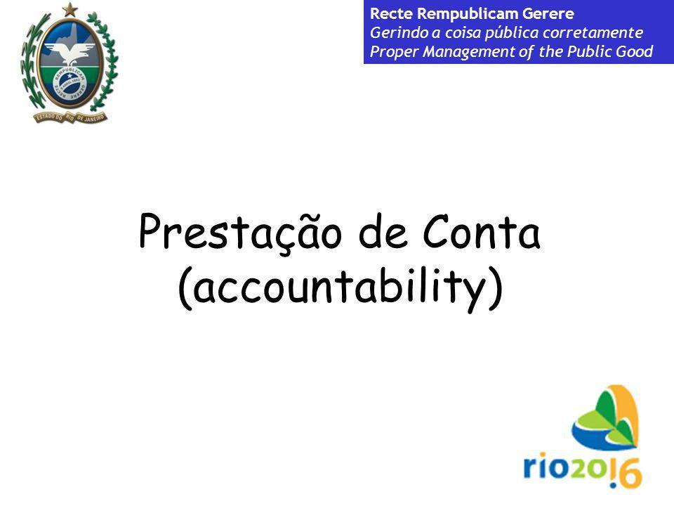 Recte Rempublicam Gerere Gerindo a coisa pública corretamente Proper Management of the Public Good Prestação de Conta (accountability) Recte Rempublic