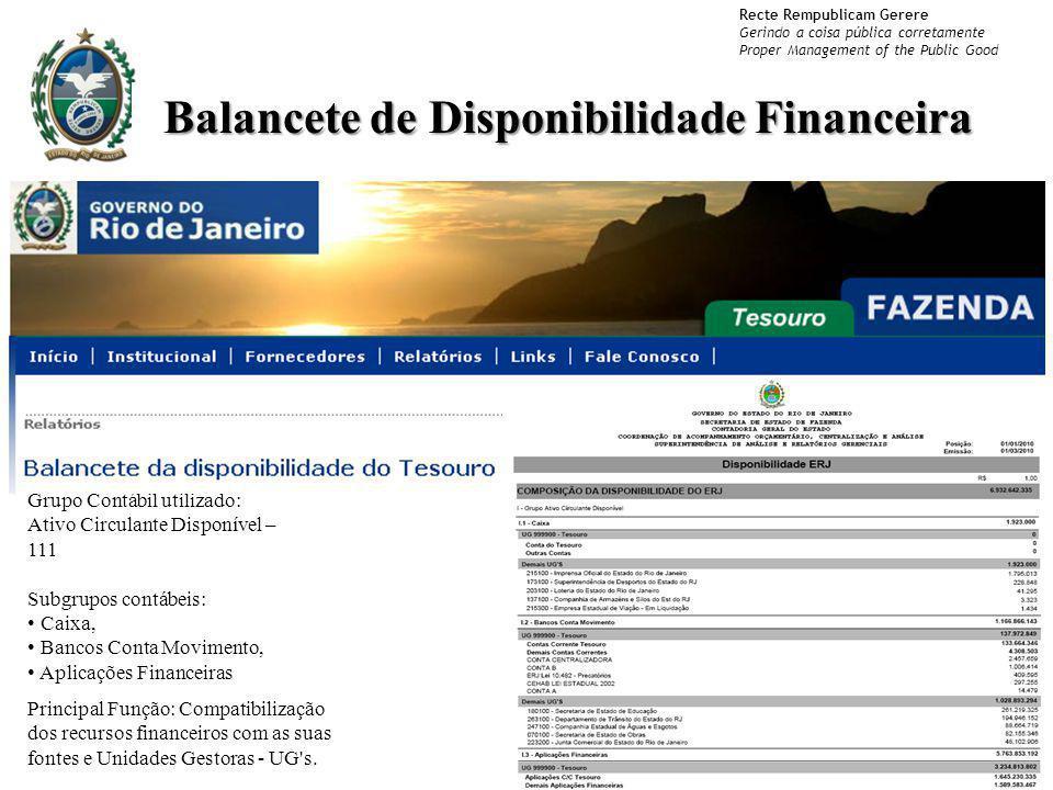 Recte Rempublicam Gerere Gerindo a coisa pública corretamente Proper Management of the Public Good Balancete de Disponibilidade Financeira Grupo Contá