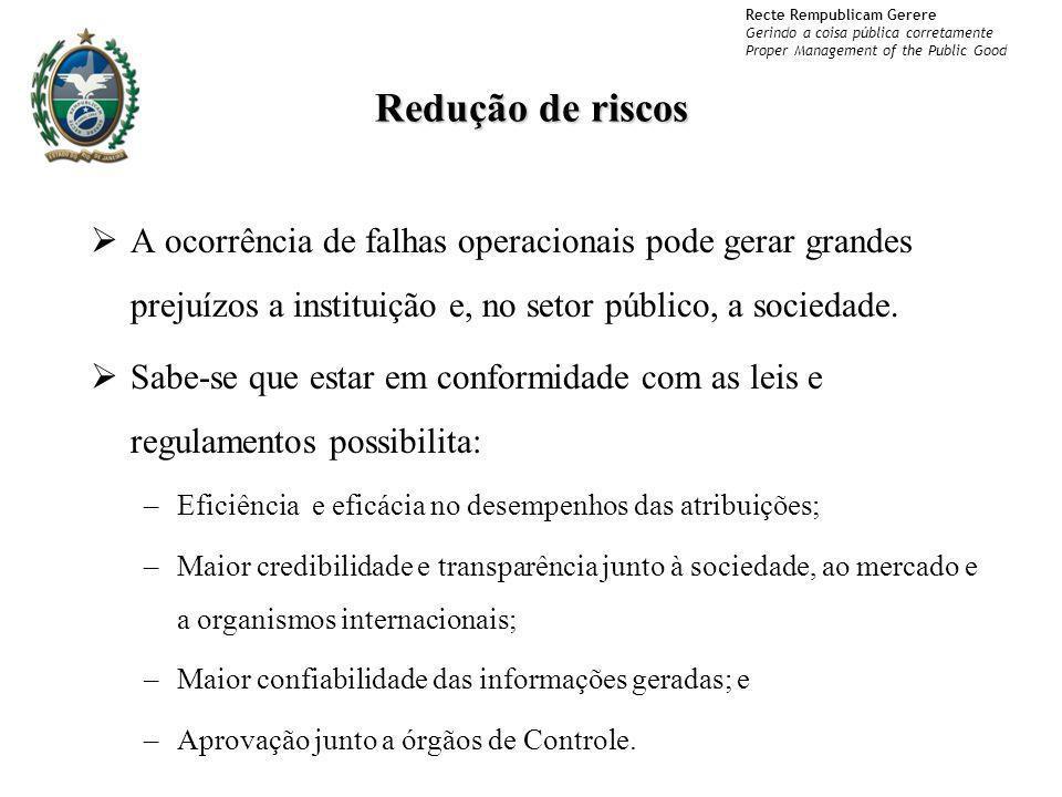 Recte Rempublicam Gerere Gerindo a coisa pública corretamente Proper Management of the Public Good Redução de riscos A ocorrência de falhas operaciona