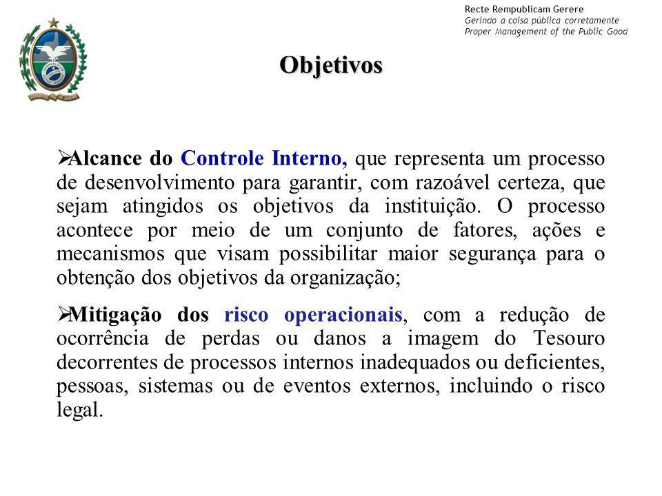 Recte Rempublicam Gerere Gerindo a coisa pública corretamente Proper Management of the Public GoodObjetivos Alcance do Controle Interno, que represent