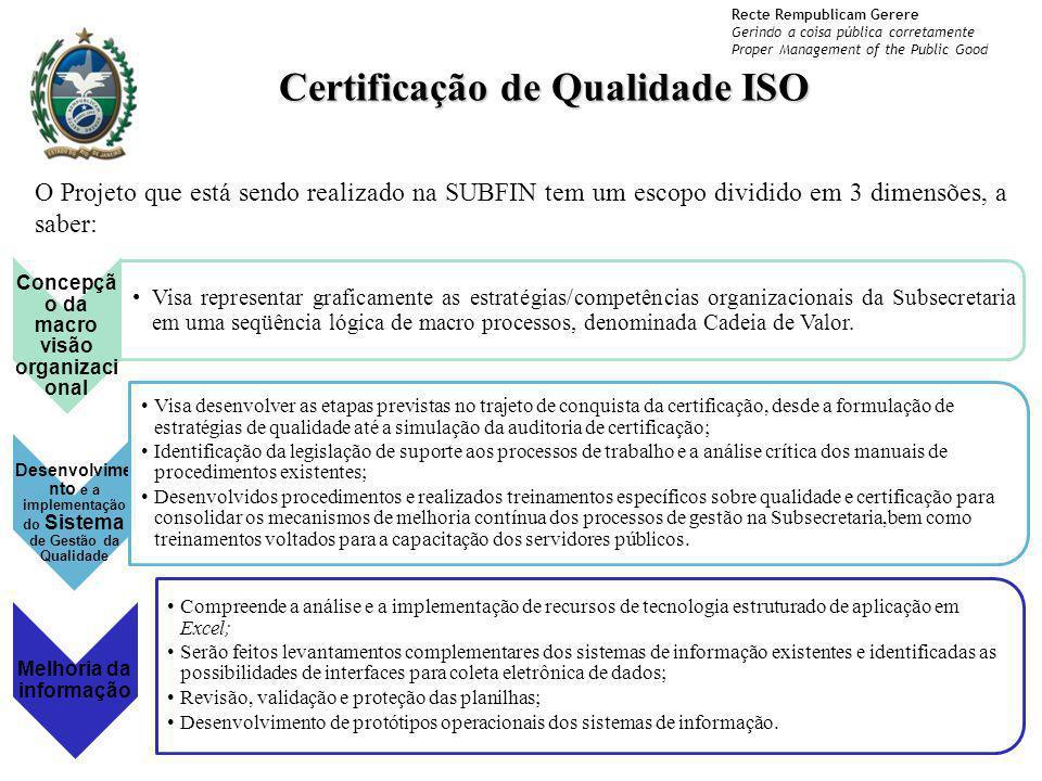 Recte Rempublicam Gerere Gerindo a coisa pública corretamente Proper Management of the Public Good Certificação de Qualidade ISO O Projeto que está se