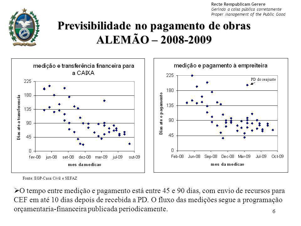 Recte Rempublicam Gerere Gerindo a coisa pública corretamente Proper Management of the Public Good 6 Previsibilidade no pagamento de obras ALEMÃO – 20