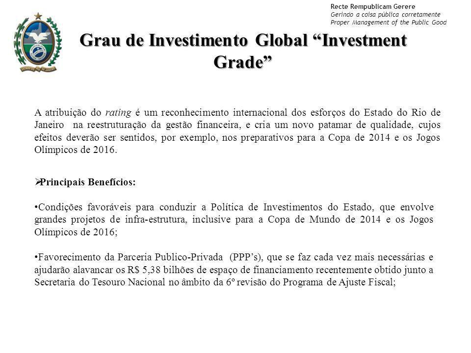 Recte Rempublicam Gerere Gerindo a coisa pública corretamente Proper Management of the Public Good Grau de Investimento Global Investment Grade A atri