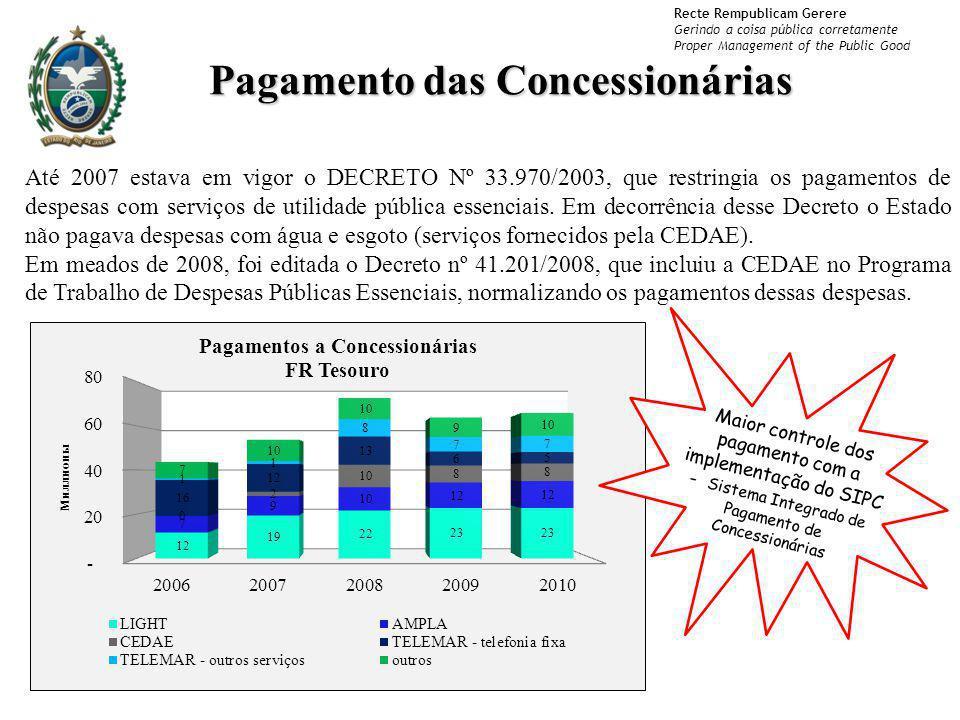 Recte Rempublicam Gerere Gerindo a coisa pública corretamente Proper Management of the Public Good Pagamento das Concessionárias Até 2007 estava em vi