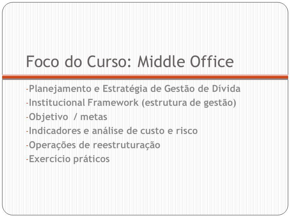 Foco do Curso: Middle Office - Planejamento e Estratégia de Gestão de Dívida - Institucional Framework (estrutura de gestão) - Objetivo / metas - Indicadores e análise de custo e risco - Operações de reestruturação - Exercício práticos