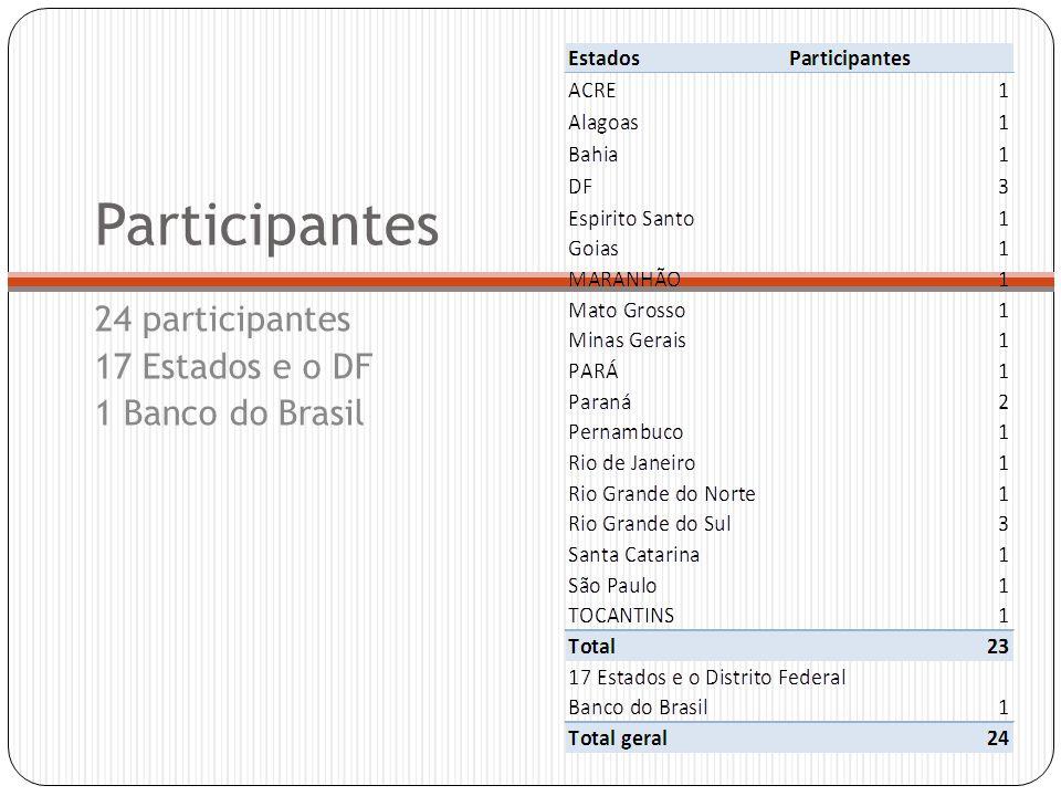Participantes 24 participantes 17 Estados e o DF 1 Banco do Brasil