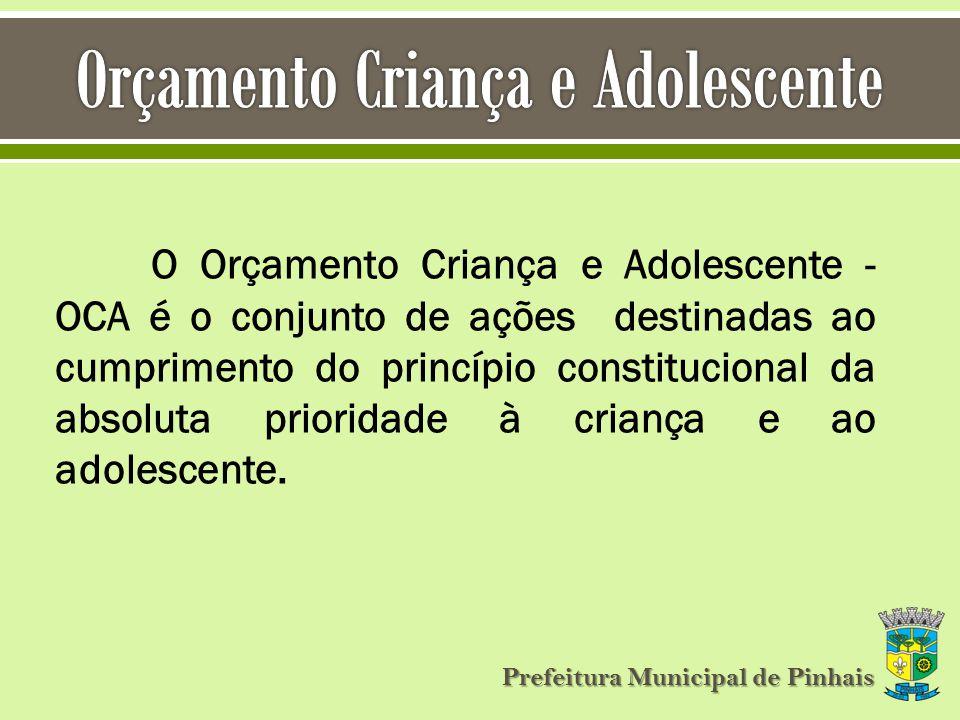 O Orçamento Criança e Adolescente - OCA é o conjunto de ações destinadas ao cumprimento do princípio constitucional da absoluta prioridade à criança e