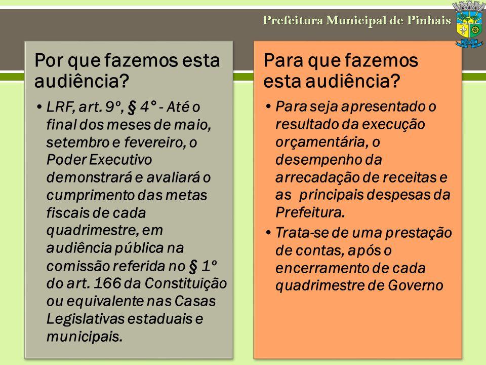 Por que fazemos esta audiência? LRF, art. 9º, § 4° - Até o final dos meses de maio, setembro e fevereiro, o Poder Executivo demonstrará e avaliará o c