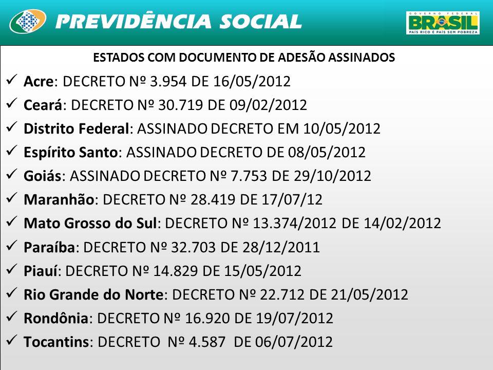 23 Acre: DECRETO Nº 3.954 DE 16/05/2012 Ceará: DECRETO Nº 30.719 DE 09/02/2012 Distrito Federal: ASSINADO DECRETO EM 10/05/2012 Espírito Santo: ASSINADO DECRETO DE 08/05/2012 Goiás: ASSINADO DECRETO Nº 7.753 DE 29/10/2012 Maranhão: DECRETO Nº 28.419 DE 17/07/12 Mato Grosso do Sul: DECRETO Nº 13.374/2012 DE 14/02/2012 Paraíba: DECRETO Nº 32.703 DE 28/12/2011 Piauí: DECRETO Nº 14.829 DE 15/05/2012 Rio Grande do Norte: DECRETO Nº 22.712 DE 21/05/2012 Rondônia: DECRETO Nº 16.920 DE 19/07/2012 Tocantins: DECRETO Nº 4.587 DE 06/07/2012 ESTADOS COM DOCUMENTO DE ADESÃO ASSINADOS