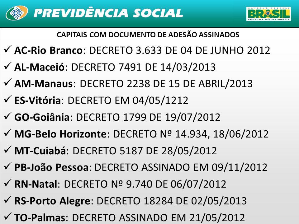 27 AC-Rio Branco: DECRETO 3.633 DE 04 DE JUNHO 2012 AL-Maceió: DECRETO 7491 DE 14/03/2013 AM-Manaus: DECRETO 2238 DE 15 DE ABRIL/2013 ES-Vitória: DECRETO EM 04/05/1212 GO-Goiânia: DECRETO 1799 DE 19/07/2012 MG-Belo Horizonte: DECRETO Nº 14.934, 18/06/2012 MT-Cuiabá: DECRETO 5187 DE 28/05/2012 PB-João Pessoa: DECRETO ASSINADO EM 09/11/2012 RN-Natal: DECRETO Nº 9.740 DE 06/07/2012 RS-Porto Alegre: DECRETO 18284 DE 02/05/2013 TO-Palmas: DECRETO ASSINADO EM 21/05/2012 CAPITAIS COM DOCUMENTO DE ADESÃO ASSINADOS