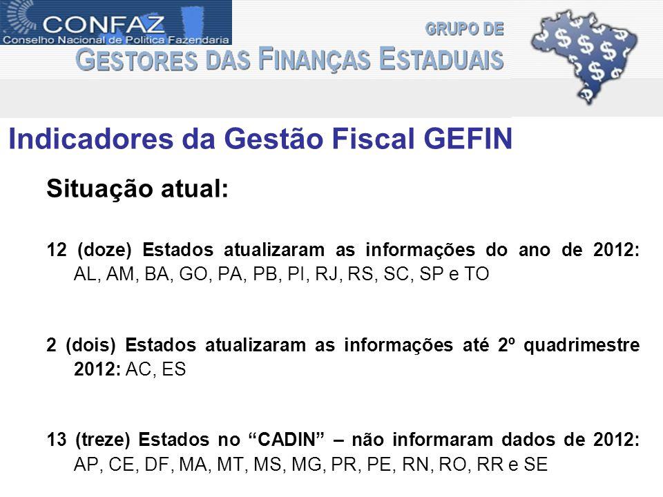 Indicadores da Gestão Fiscal GEFIN Situação atual: 12 (doze) Estados atualizaram as informações do ano de 2012: AL, AM, BA, GO, PA, PB, PI, RJ, RS, SC