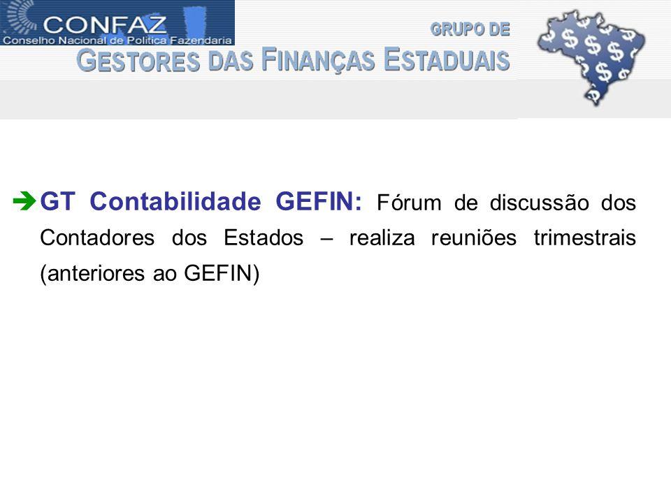 GT Contabilidade GEFIN: Fórum de discussão dos Contadores dos Estados – realiza reuniões trimestrais (anteriores ao GEFIN)
