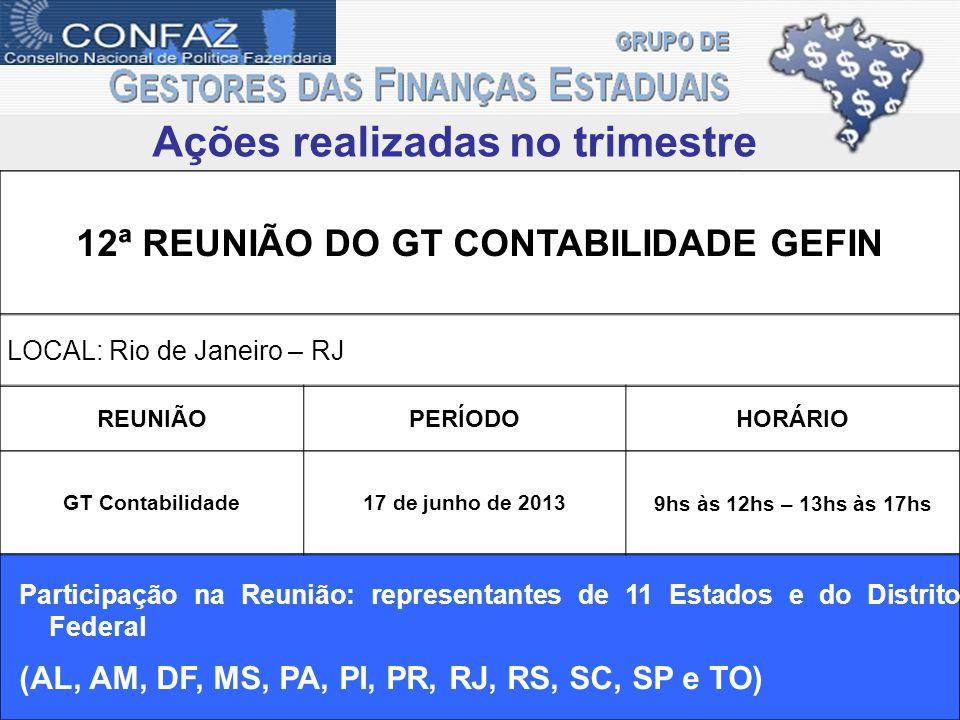 Ações realizadas no trimestre 12ª REUNIÃO DO GT CONTABILIDADE GEFIN LOCAL: Rio de Janeiro – RJ REUNIÃOPERÍODOHORÁRIO GT Contabilidade17 de junho de 20
