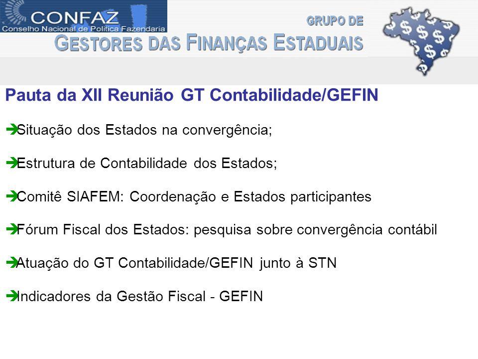 Pauta da XII Reunião GT Contabilidade/GEFIN Situação dos Estados na convergência; Estrutura de Contabilidade dos Estados; Comitê SIAFEM: Coordenação e