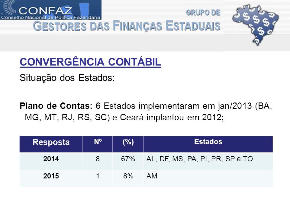 CONVERGÊNCIA CONTÁBIL Situação dos Estados: Plano de Contas: 6 Estados implementaram em jan/2013 (BA, MG, MT, RJ, RS, SC) e Ceará implantou em 2012; R