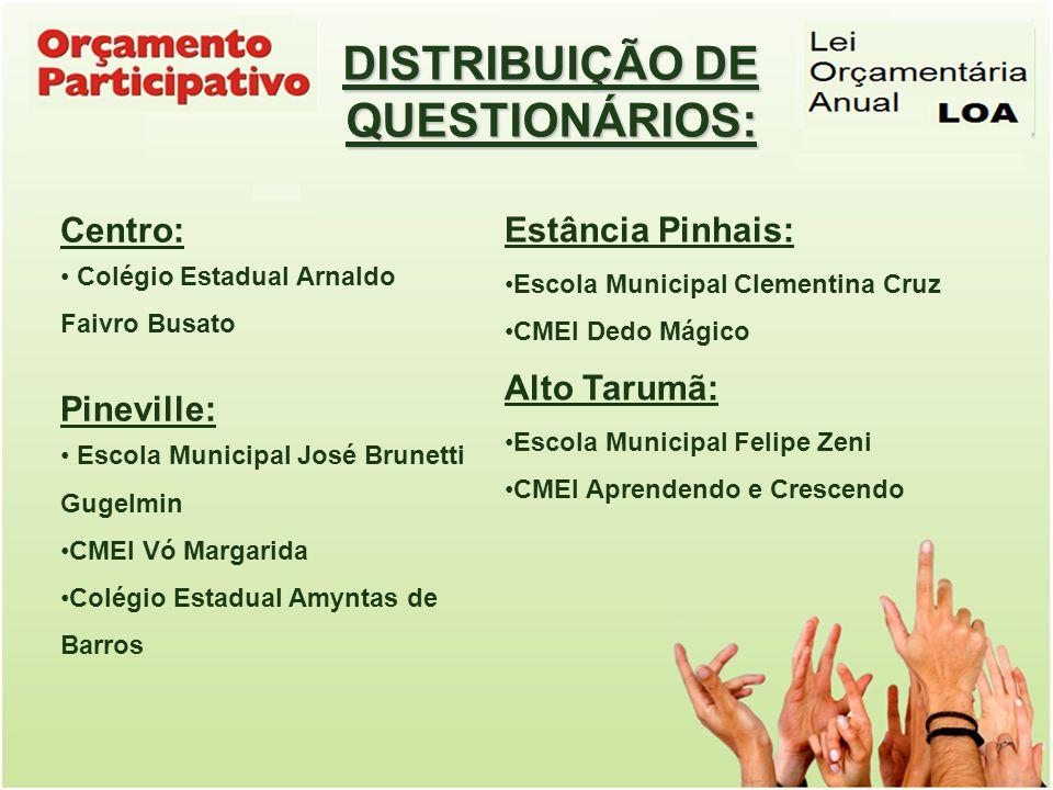 Centro: Colégio Estadual Arnaldo Faivro Busato Pineville: Escola Municipal José Brunetti Gugelmin CMEI Vó Margarida Colégio Estadual Amyntas de Barros