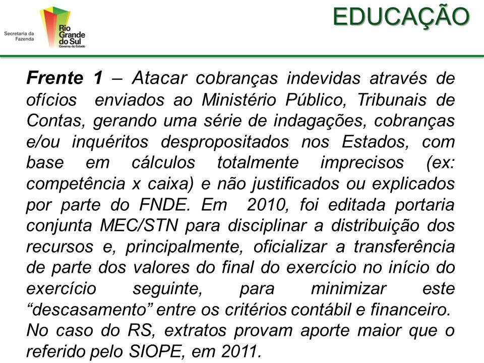 EDUCAÇÃO Frente 1 – Atacar co branças indevidas através de ofícios enviados ao Ministério Público, Tribunais de Contas, gerando uma série de indagaçõe