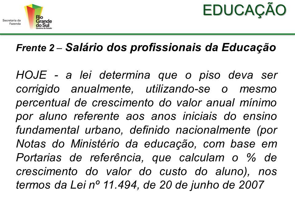 EDUCAÇÃO Frente 2 – Salário dos profissionais da Educação Em 15/07/2008, a União enviou o PL 3.776, que pretende substituir esta correção pela variação do INPC.