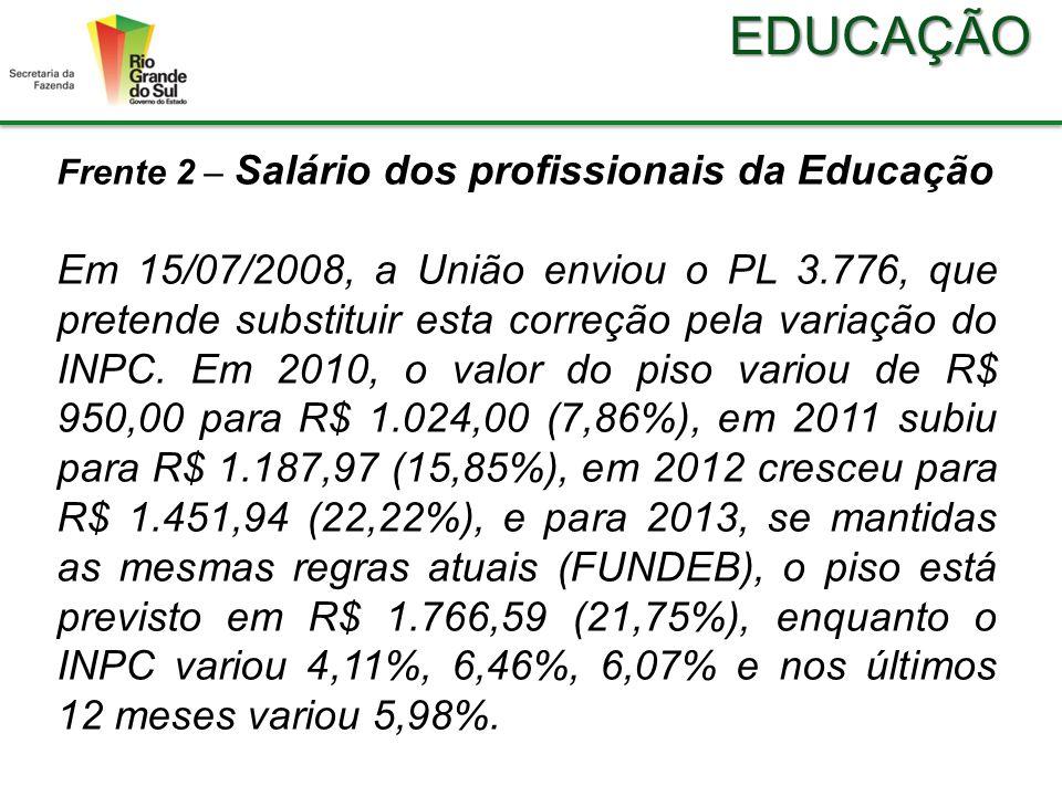 EDUCAÇÃO Frente 2 – Salário dos profissionais da Educação Em 15/07/2008, a União enviou o PL 3.776, que pretende substituir esta correção pela variaçã
