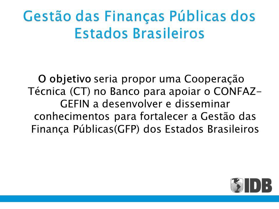 O objetivo seria propor uma Cooperação Técnica (CT) no Banco para apoiar o CONFAZ- GEFIN a desenvolver e disseminar conhecimentos para fortalecer a Ge