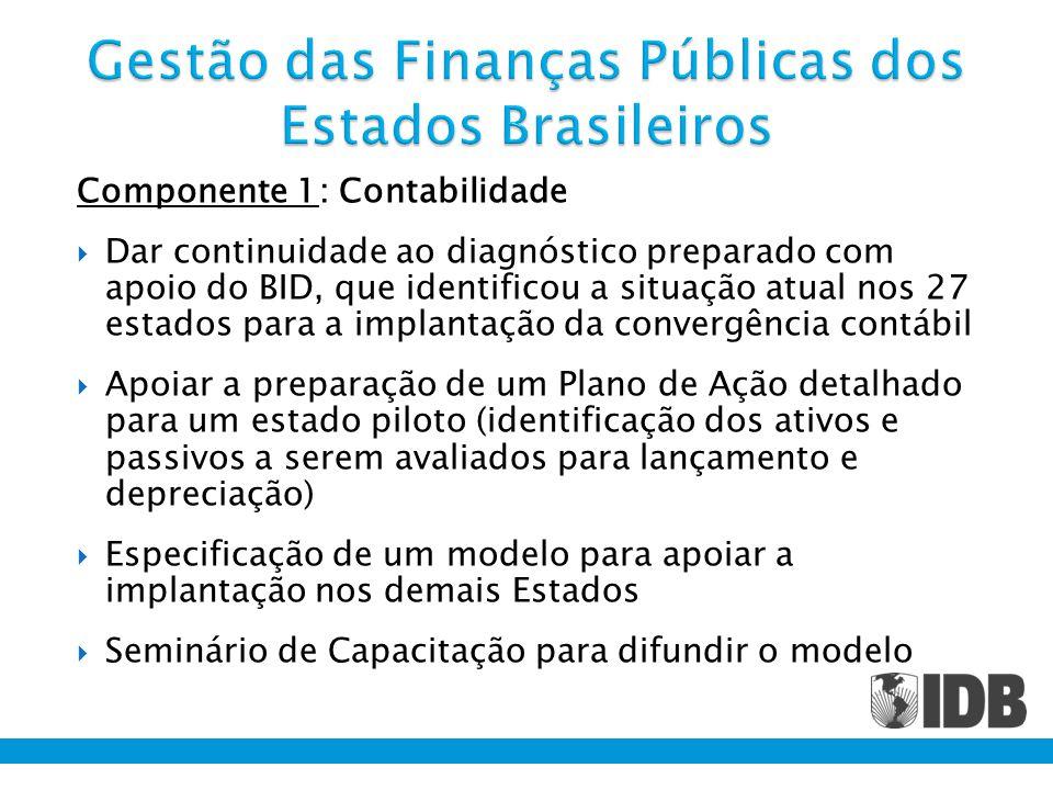 Gestão das Finanças Públicas dos Estados Brasileiros - Exemplo