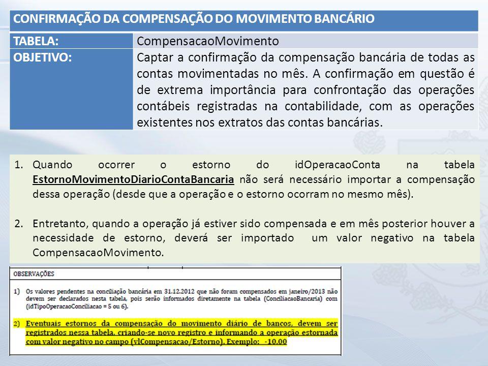 CONFIRMAÇÃO DA COMPENSAÇÃO DO MOVIMENTO BANCÁRIO TABELA:CompensacaoMovimento OBJETIVO:Captar a confirmação da compensação bancária de todas as contas movimentadas no mês.