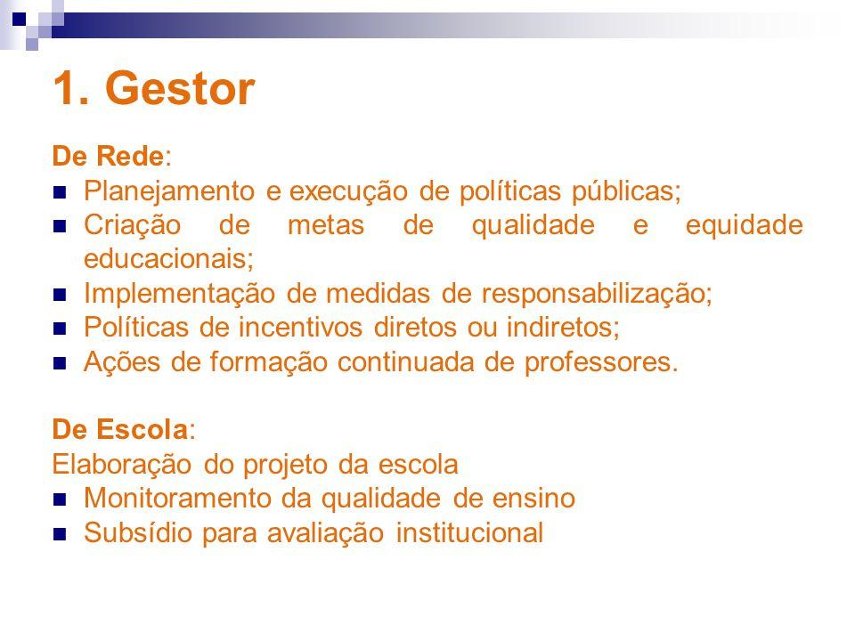 1. Gestor De Rede: Planejamento e execução de políticas públicas; Criação de metas de qualidade e equidade educacionais; Implementação de medidas de r