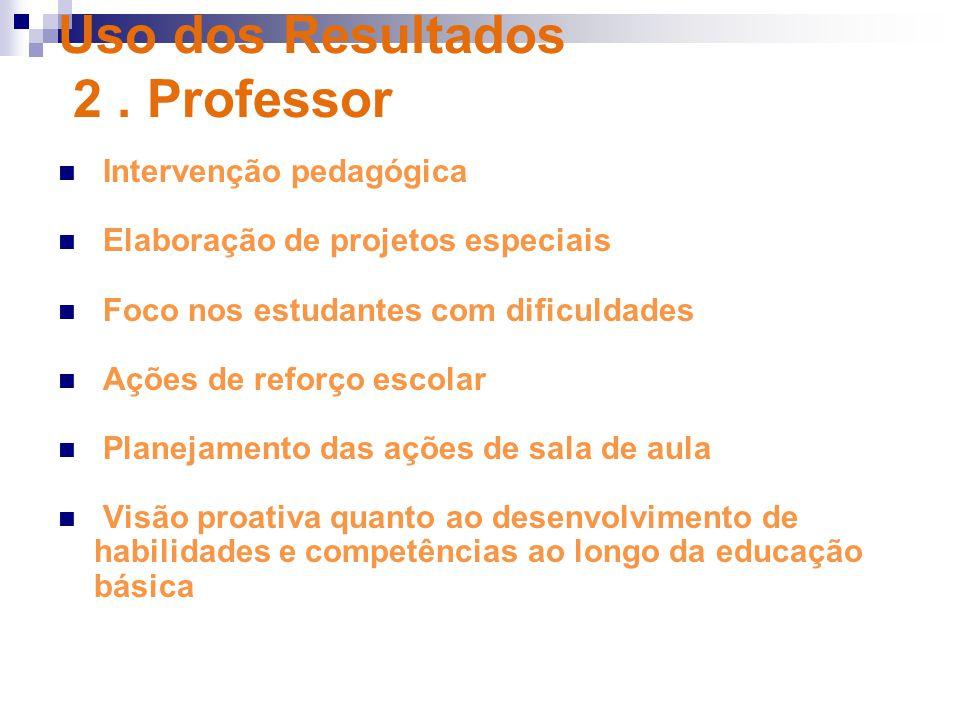 Uso dos Resultados 2. Professor Intervenção pedagógica Elaboração de projetos especiais Foco nos estudantes com dificuldades Ações de reforço escolar