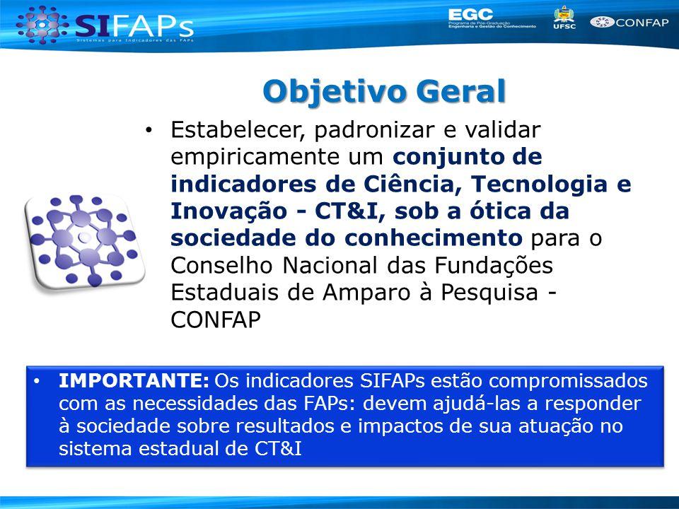 Objetivo Geral Estabelecer, padronizar e validar empiricamente um conjunto de indicadores de Ciência, Tecnologia e Inovação - CT&I, sob a ótica da soc